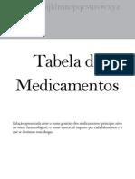 Medicametos_Genericos