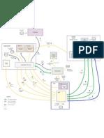Content Server Diagram
