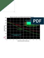 Neutron Porosity vs Laminated Bed Thickness A