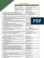 Katalog Teknik Buku Import