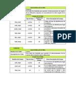 Plantilla Diccionario de Datos