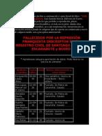 (GENTE DE ESCARABOTE Y BOIRO FUSILADA EN LA GUERRA CIVIL ESPAÑOLA)