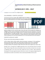 Real Estate Astrology 2009 ~ Orcus Report