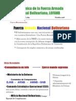 LEY ORGANICA Fuerza Armada Nac.bolivariana