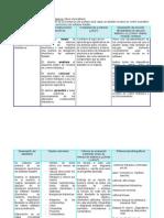 Planeacion Original Practica 4 Hidraulica