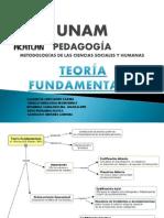 expoteorafundamentada-100525215839-phpapp01