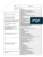 researchlist2012[1]