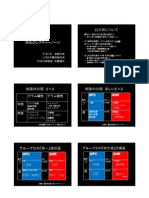 研修医感染症レクチャー-抗生剤選択(完全版)