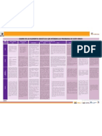 Cuadro 6 Elementos didácticos que integran los programas de