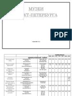 Muzei Sankt-Peterburga-Spisok Grafik Tseny