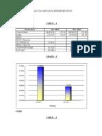 Analysis and Data Interpretation