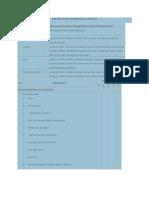 Daftar Tilik Pemasangan Implant