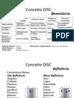Conceito Disc Para Bagozzi(1)