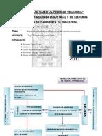 Mapeo de Procesos de Fabr.