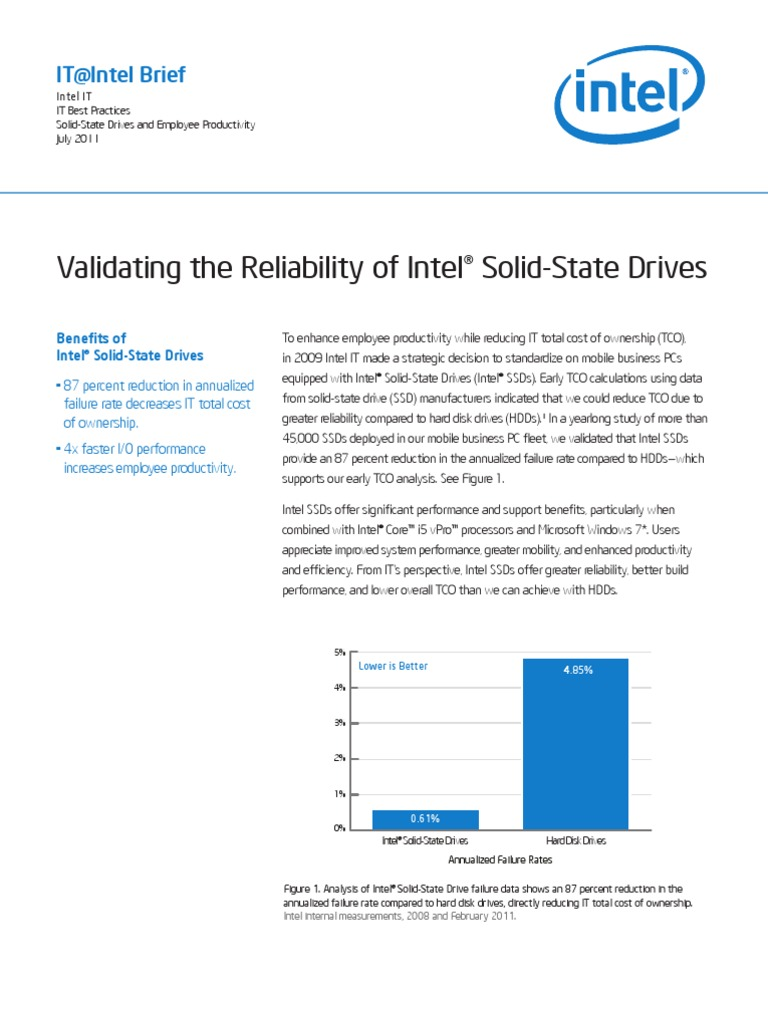 Intel It Validating Reliability of Intel Solid State Drives