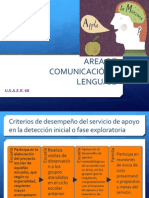 presentacion comunicacion