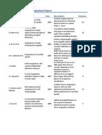 Comparison of Audio Steganalysis Papers