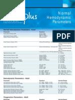 Normal Hemodynamic Parameters