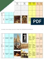 Cuadro preguntas PAU (2002-2012)