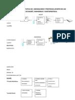 Diagrama de Flujo Bioquimica 2