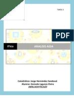 analisis AIDA