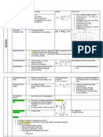 Stats 1011 Notes Semester 1