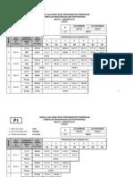 Jadual Kenaikan Gaji Guru 2012 Dga29, Dga32, Dga34, Dga38, Dg41,Dg44, Dg48,Dg52,Dg54 (01.01.2012)