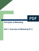 Unit 1(Pt.2)- Principles of Marketing