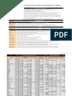 الدول الأعضاء ال190 IHL_and_other_related_Treaties.pdf