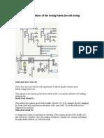 Simplex Gearing Diagram