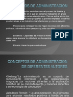 CONCEPTOS DE ADMINISTRACION