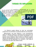 Productividad contra inflación, NIVEL DE VIDA, PODER ECONOMIO Y