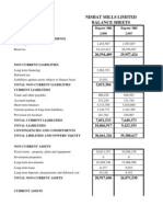 Nishat Balance Sheet and Income Statement