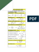 Formulas Regresion Varianzas