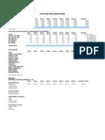 Análisis de indicadores Milford Industries para llenar