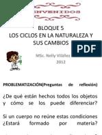 La Materiaccnn2012