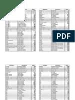 Lista de Precios Enero 2012 PDF