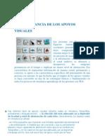 La Import an CIA de Los Apoyos Visuales II