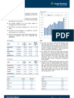 Derivatives Report 29 MAY 2012