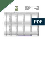 Loan Calculation (Progoti)