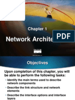 Cisco SDH Presentation