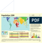 Population 2300
