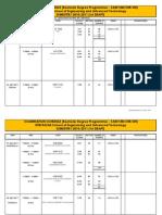 Rs Jadual Waktu Peperiksaan 10111 Razak School - Draft 1