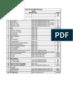 Nspcl Durg Protocol