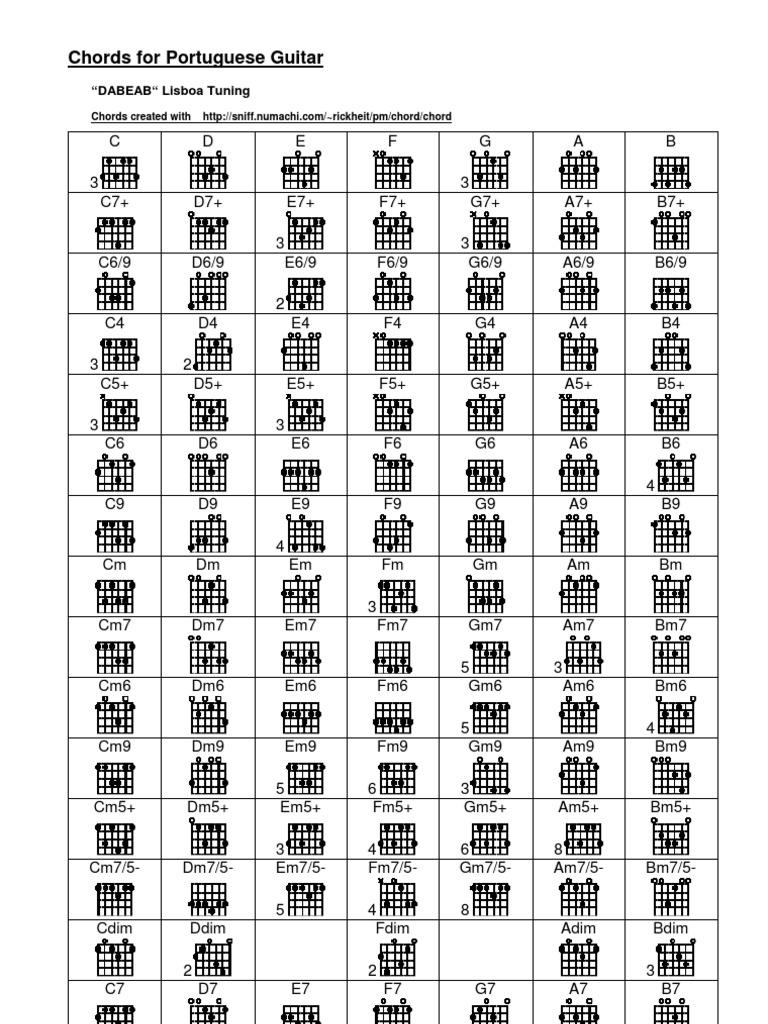 chords for portuguese guitar lisboa tuning. Black Bedroom Furniture Sets. Home Design Ideas