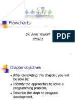 Chapter 15 Introduction to Computer (Dr.Alya)