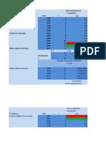 Tablas de Analisis Unidad Final