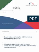 Debt Ceiling Analysis