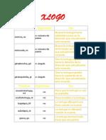 Evidencia 29 Resumen de XLOGO