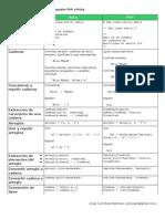Comparacion de Los Lenguajes Php y Ruby PDF 20080224